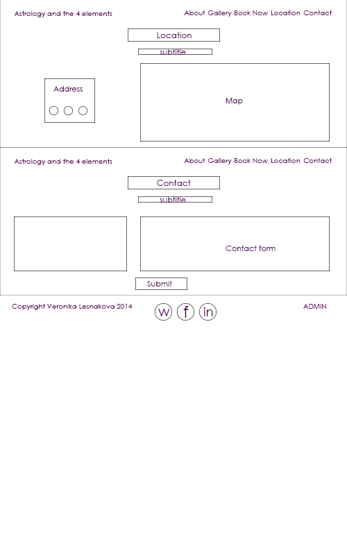 wireframing2