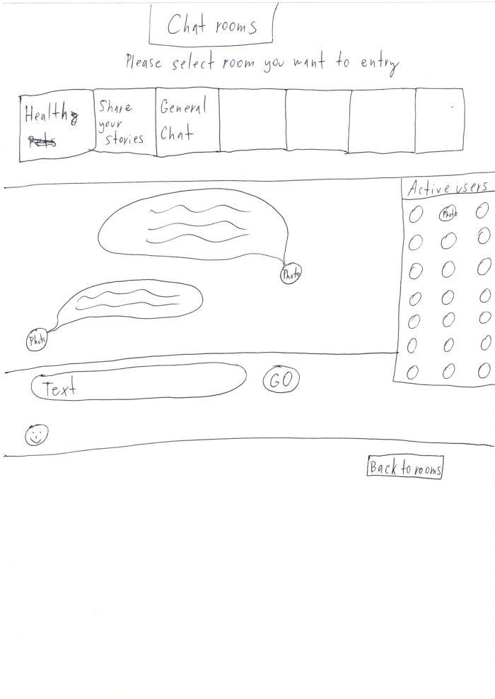 img018DASHBOARDchatroom